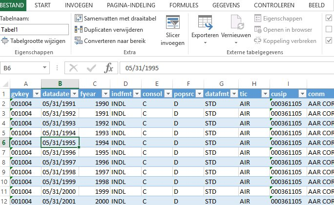Excel And Duplicates In A Dataset Researchfinancial